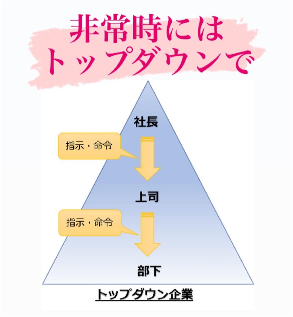 f:id:naoki3244:20210228152335j:image