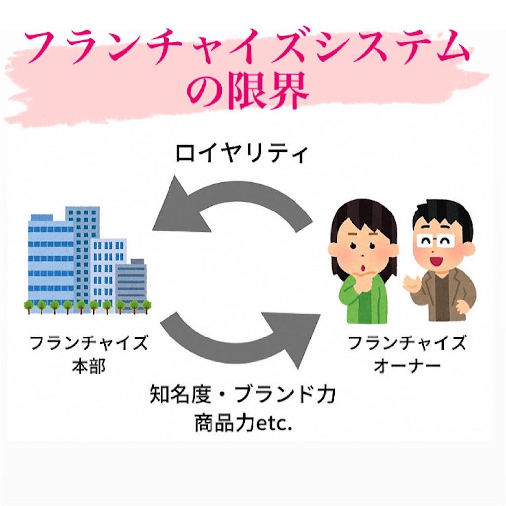 f:id:naoki3244:20210420072540j:image