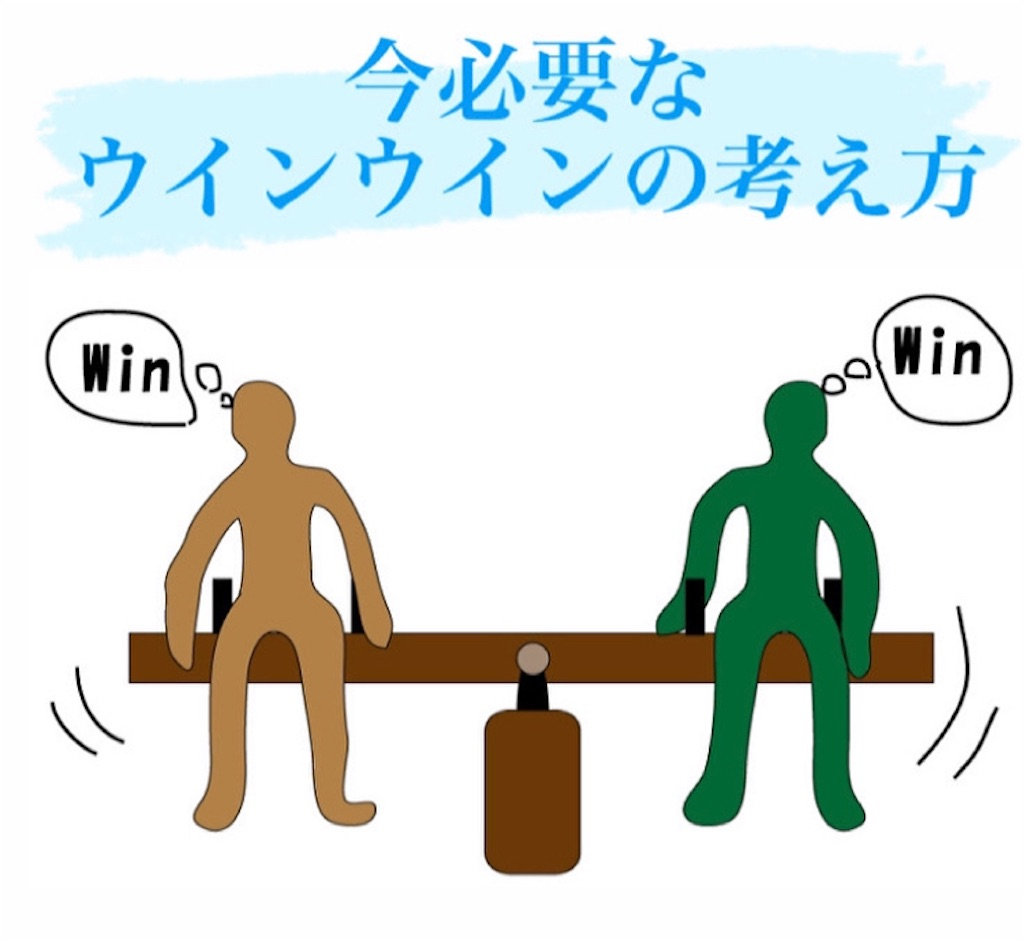 f:id:naoki3244:20210429072209j:image