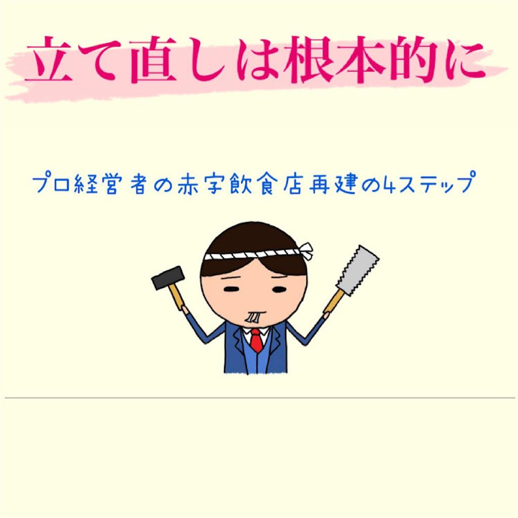f:id:naoki3244:20210517152316j:image