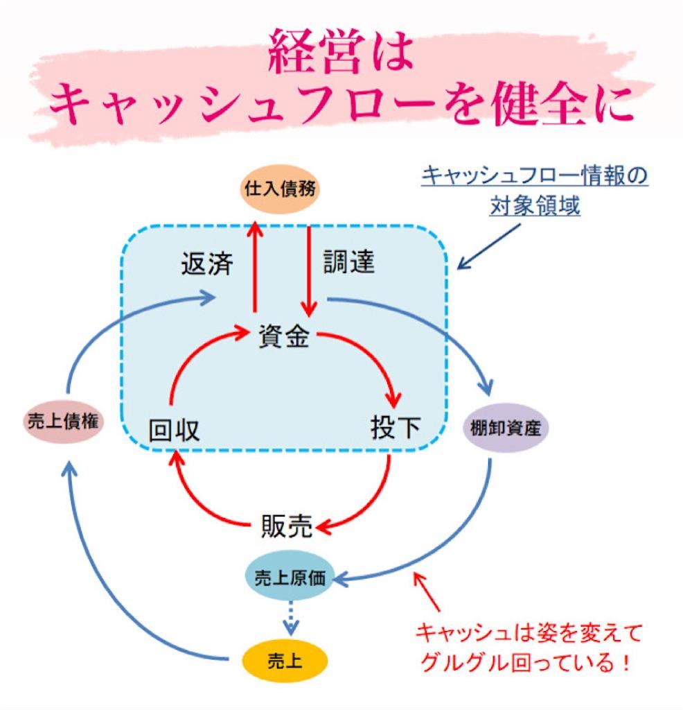 f:id:naoki3244:20210526153140j:image