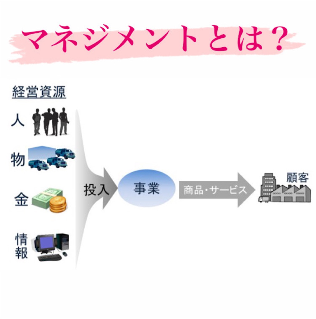 f:id:naoki3244:20210620072247j:image