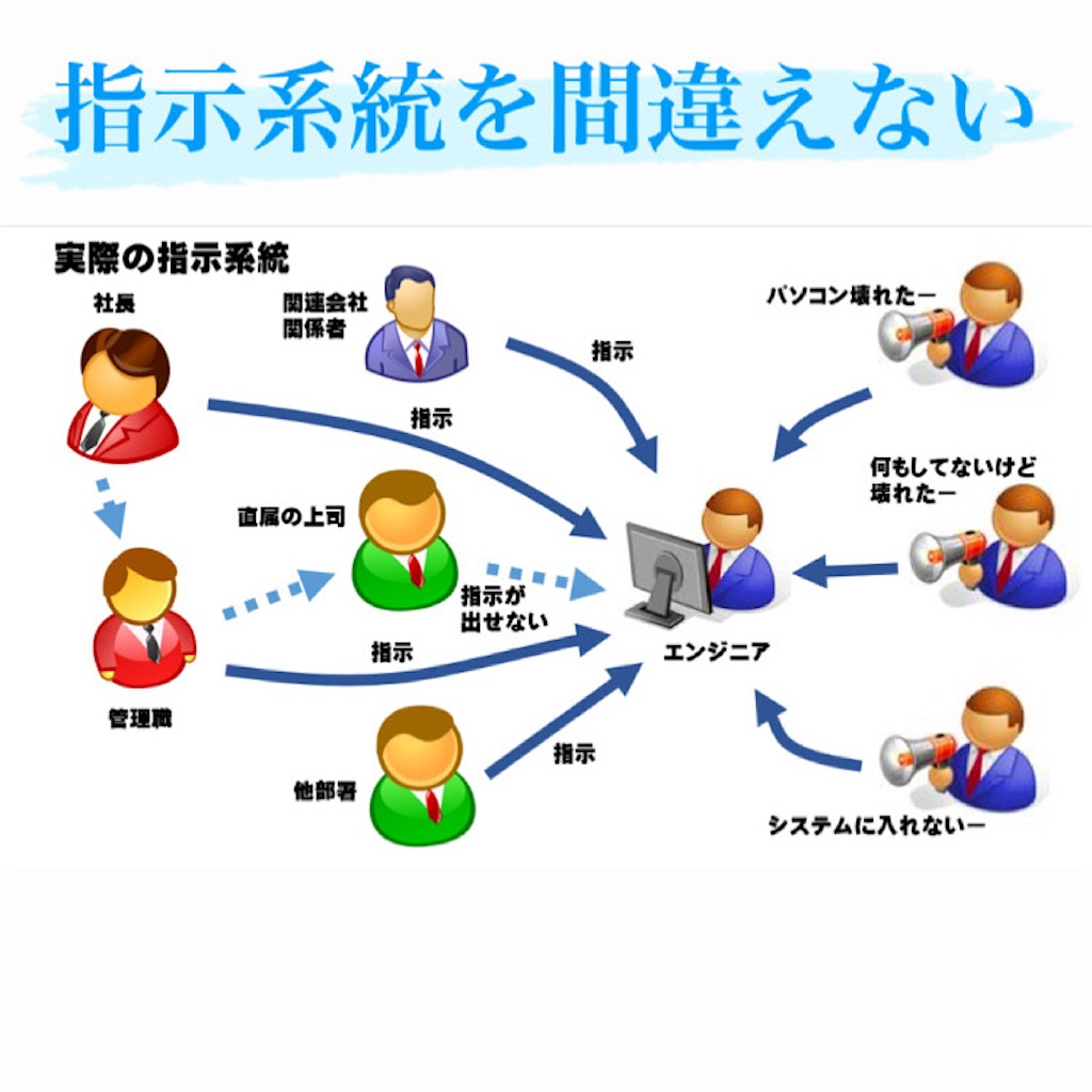 f:id:naoki3244:20210627073416j:image