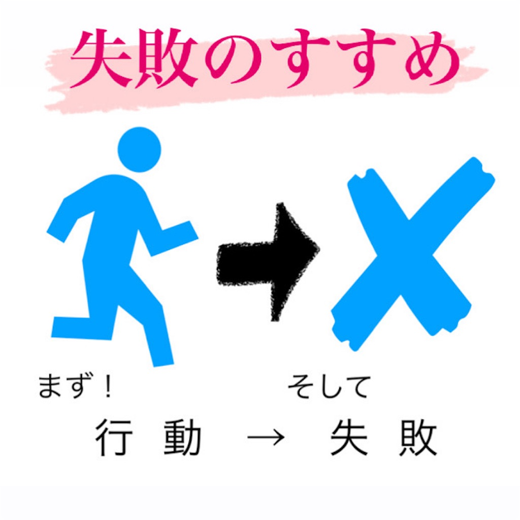 f:id:naoki3244:20210802072629j:image