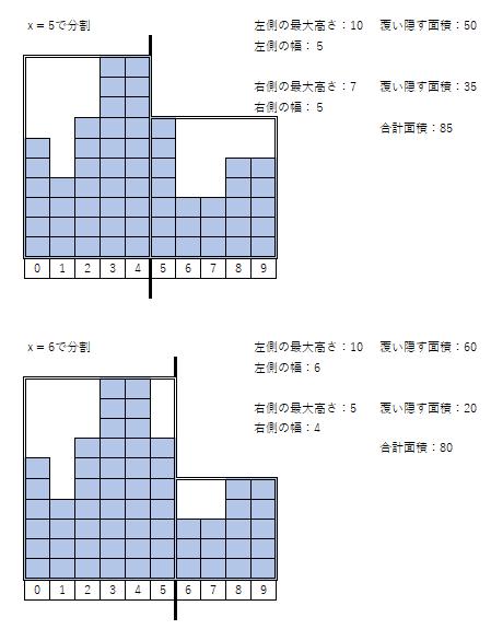 f:id:naoki86star:20200225115130p:plain
