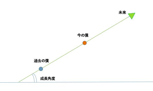 f:id:naoki9918:20180801153227p:plain