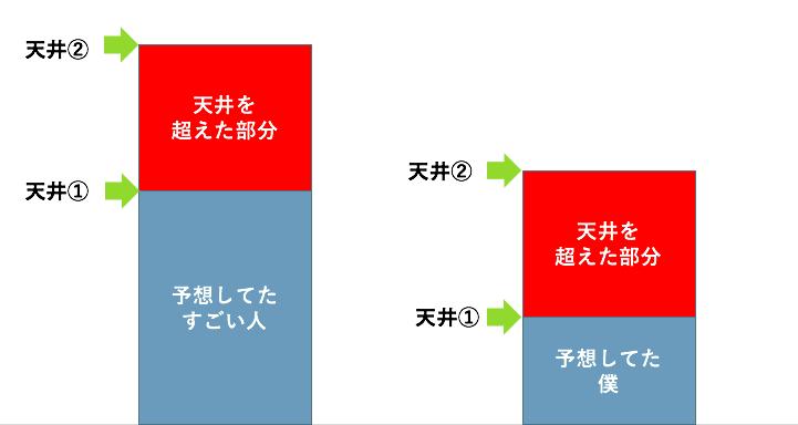 f:id:naoki9918:20180801161209p:plain