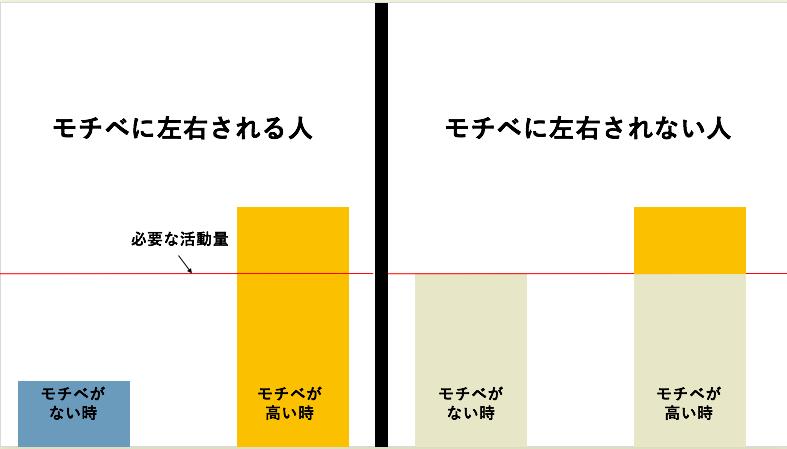 f:id:naoki9918:20180807213136p:plain