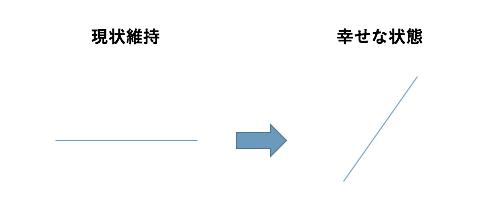 f:id:naoki9918:20180929163031p:plain