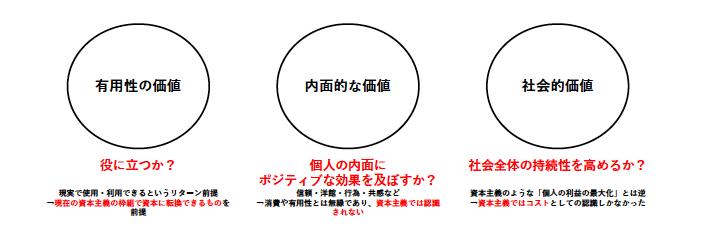 f:id:naoki9918:20181121103051p:plain