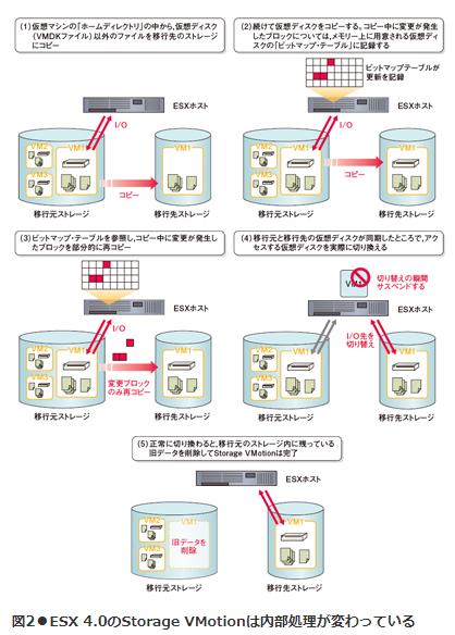 f:id:naoki_1123:20180612234558p:plain