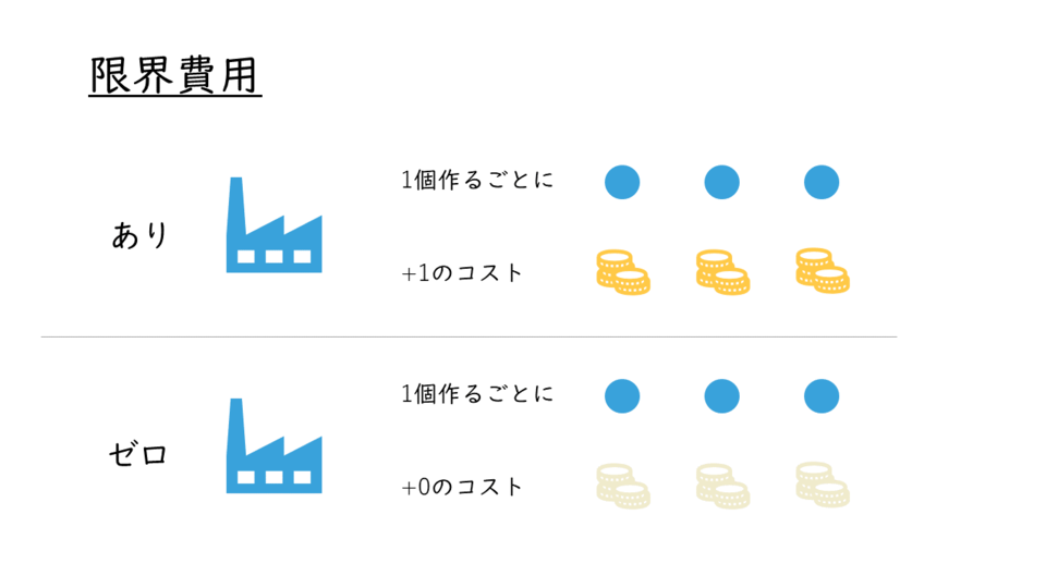 f:id:naoki_in:20210626101835p:plain