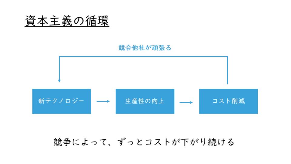 f:id:naoki_in:20210626104102p:plain