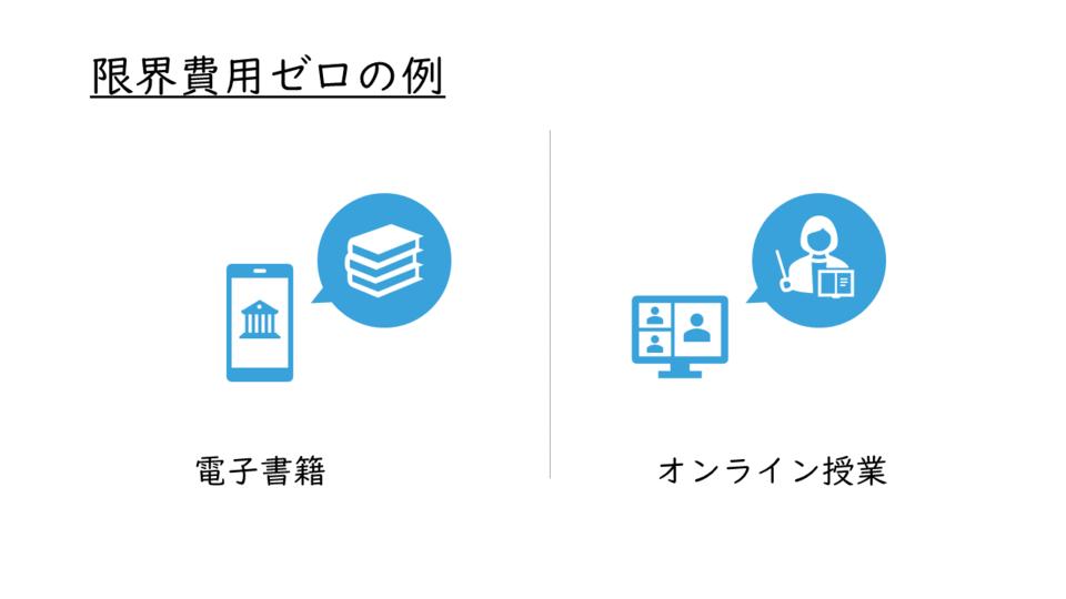 f:id:naoki_in:20210626104614p:plain