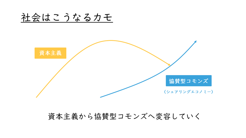 f:id:naoki_in:20210626162343p:plain