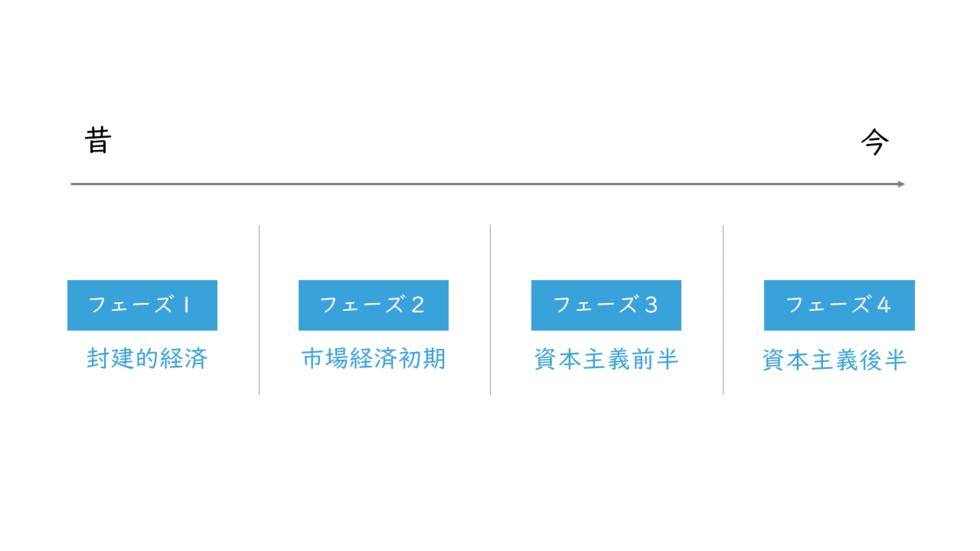 f:id:naoki_in:20210629091840p:plain