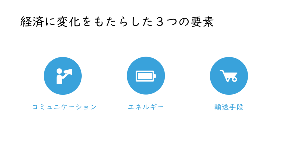 f:id:naoki_in:20210629092710p:plain