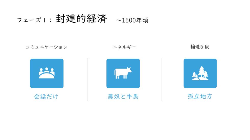 f:id:naoki_in:20210629093030p:plain
