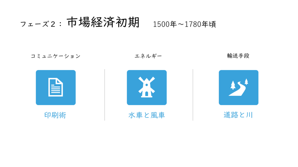 f:id:naoki_in:20210629094103p:plain