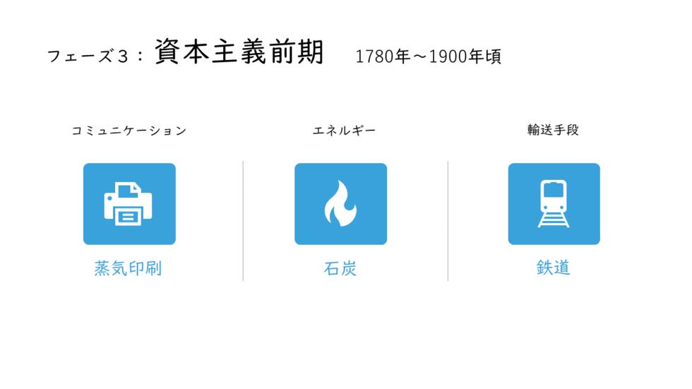 f:id:naoki_in:20210704212801p:plain