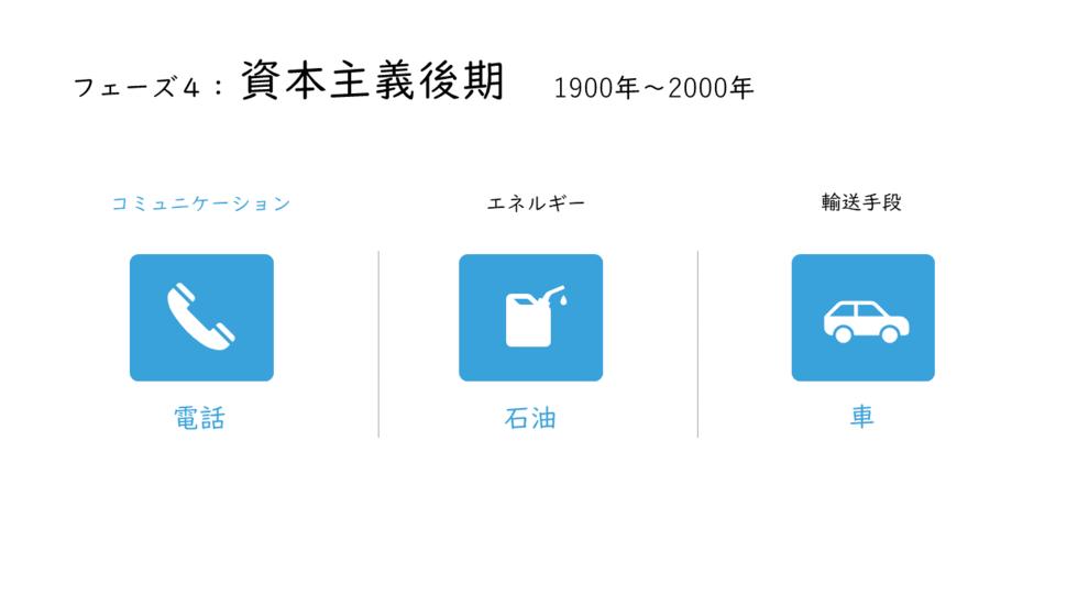 f:id:naoki_in:20210704214400p:plain