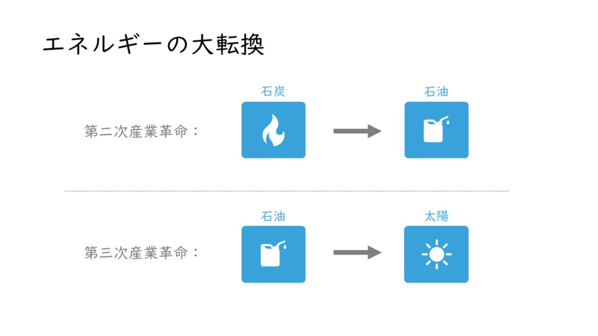 f:id:naoki_in:20210711174024p:plain