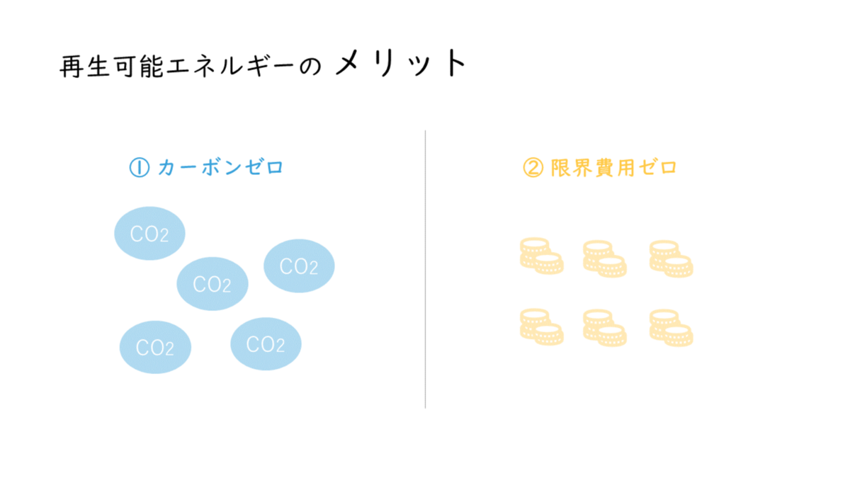 f:id:naoki_in:20210711174402p:plain