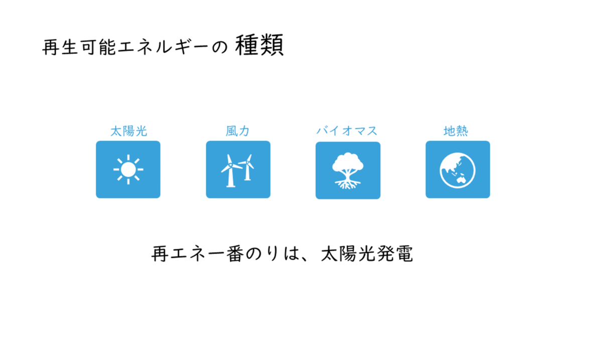 f:id:naoki_in:20210711175324p:plain