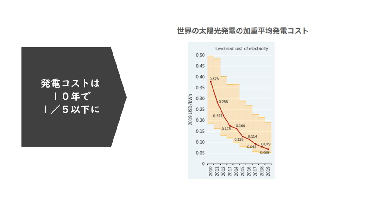 f:id:naoki_in:20210711180307p:plain