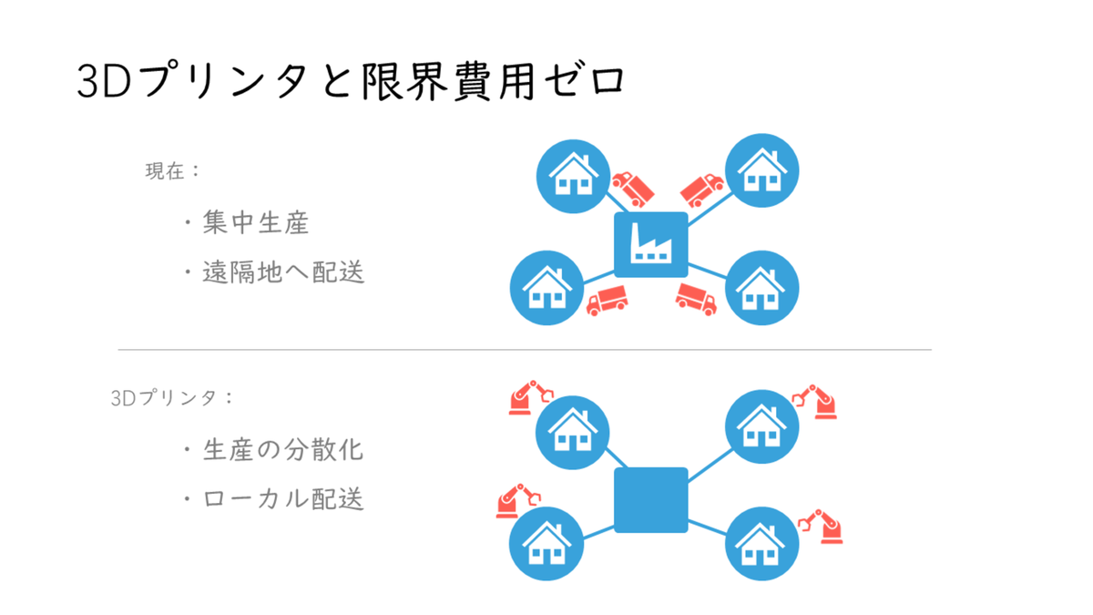 f:id:naoki_in:20210719221105p:plain
