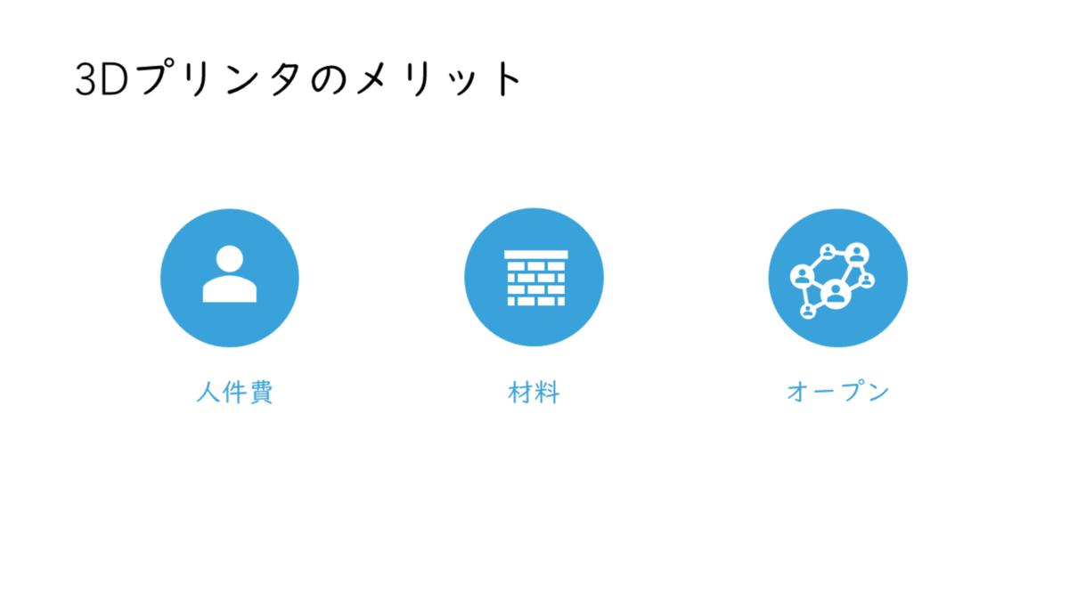 f:id:naoki_in:20210719224132p:plain