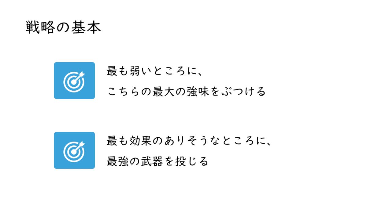f:id:naoki_in:20210725101821p:plain
