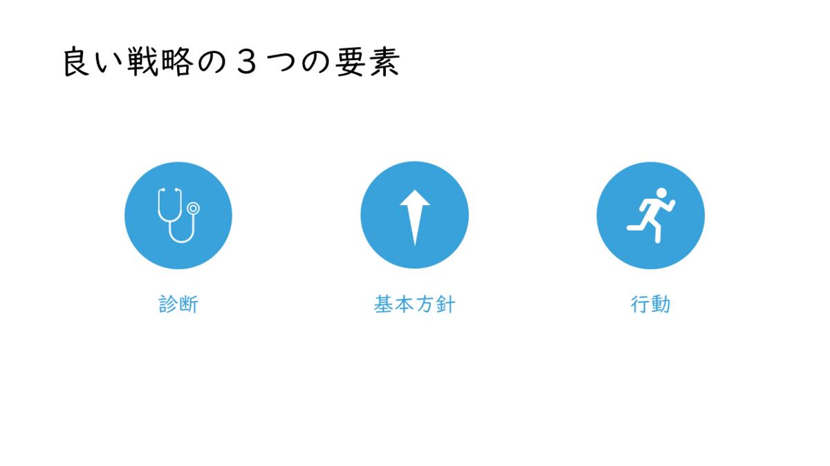 f:id:naoki_in:20210725195809p:plain