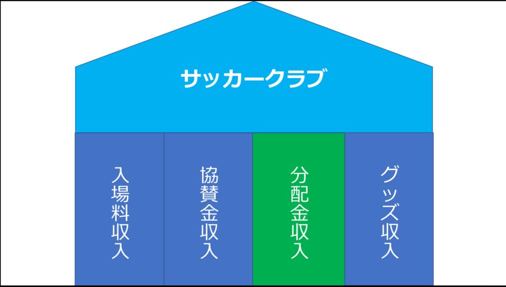 f:id:naoki_ks13_7:20170513201858p:plain