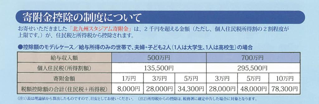 f:id:naoki_ks13_7:20170706132351p:plain