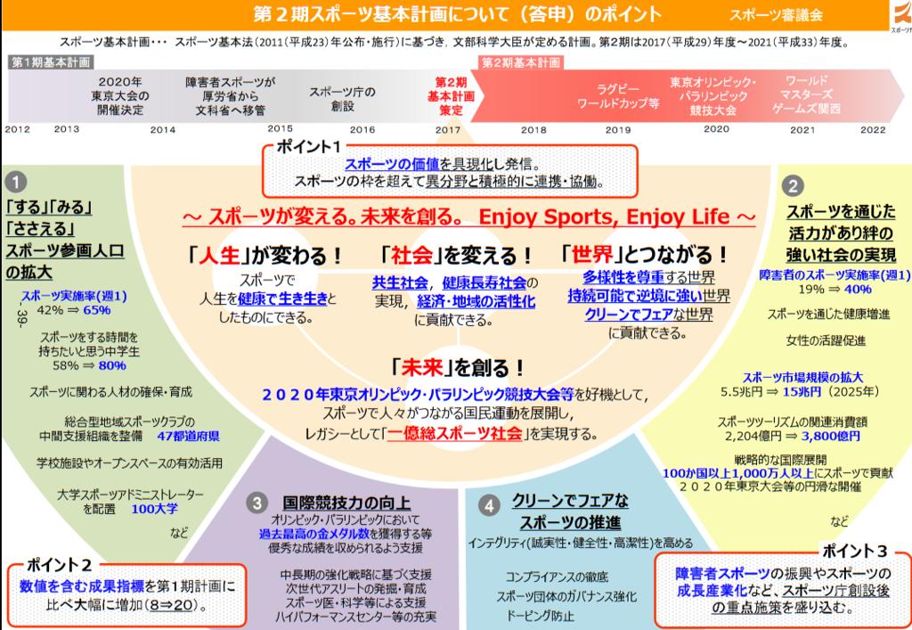 f:id:naoki_ks13_7:20170731211956p:plain