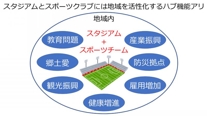 f:id:naoki_ks13_7:20170801190118p:plain