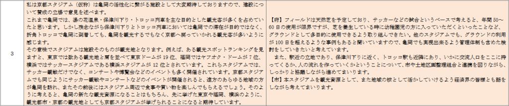 f:id:naoki_ks13_7:20170814211708p:plain