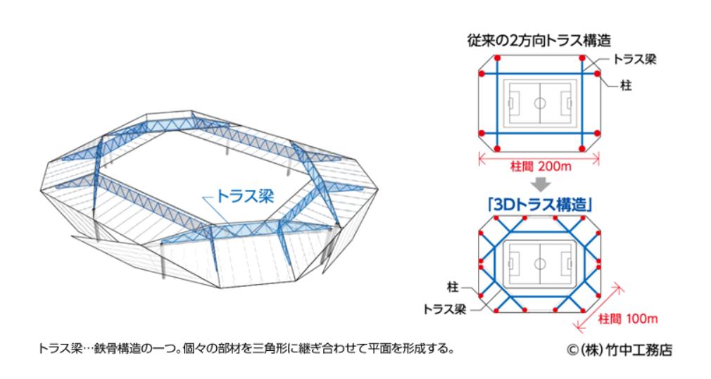 f:id:naoki_ks13_7:20170830021627p:plain