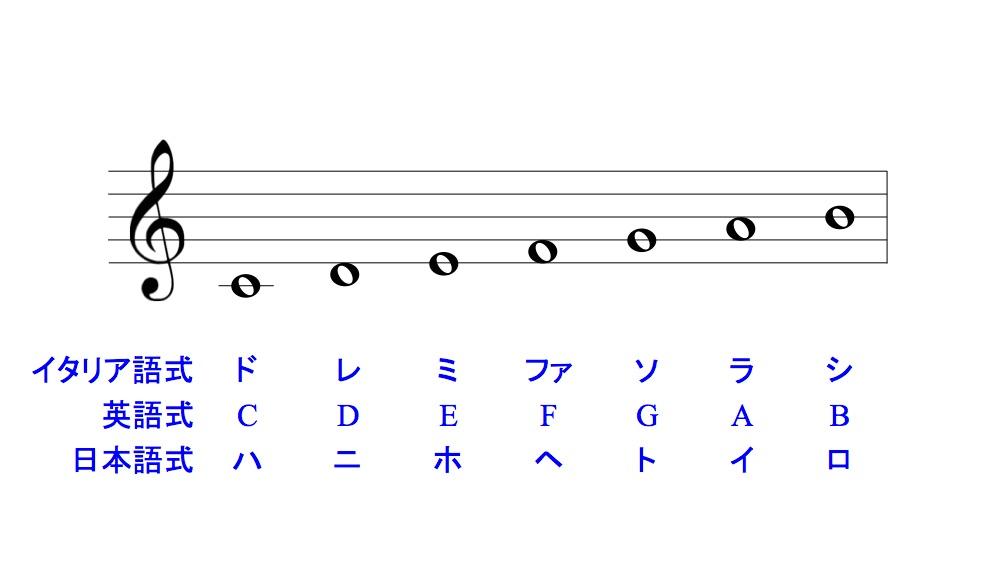 f:id:naokichi1006:20170223062018j:plain