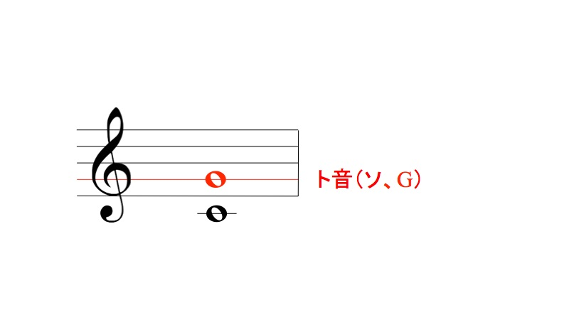 f:id:naokichi1006:20170223064923j:plain