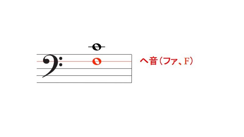 f:id:naokichi1006:20170223064938j:plain