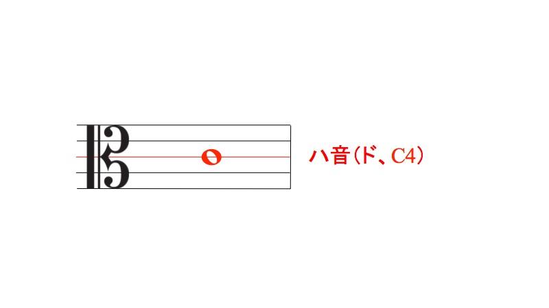 f:id:naokichi1006:20170223065953j:plain