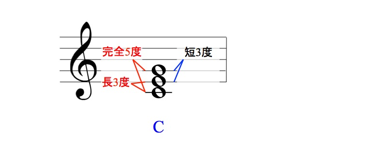 f:id:naokichi1006:20170223101502j:plain