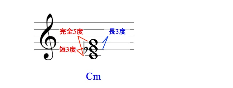 f:id:naokichi1006:20170223104908j:plain