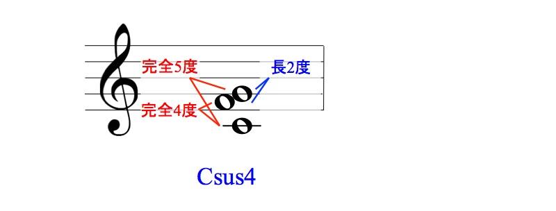 f:id:naokichi1006:20170223122110j:plain