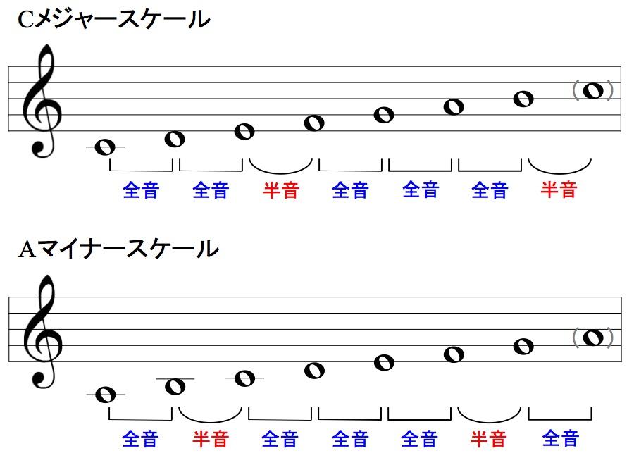 f:id:naokichi1006:20170224160846j:plain