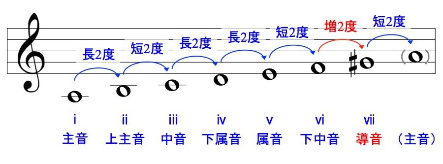 f:id:naokichi1006:20170228205926j:plain