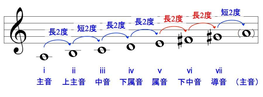 f:id:naokichi1006:20170228205936j:plain