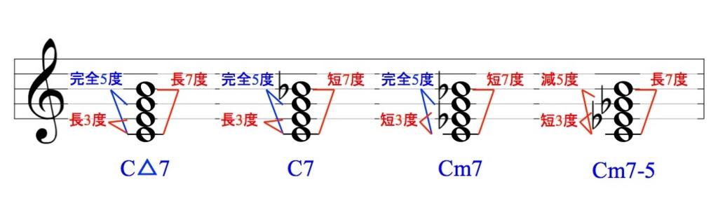 f:id:naokichi1006:20170302165855j:plain